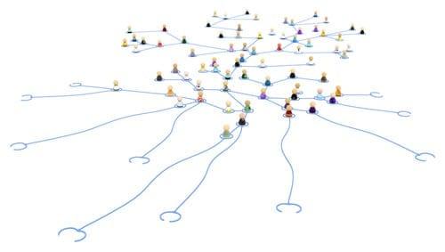Prospection sur les réseaux sociaux