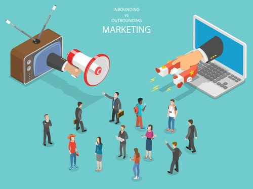 Croissance Inbound - Inbound et Outbound Marketing